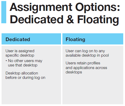Assignment Options Dedicated and Floating.png
