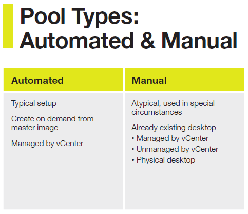 Pool Types Automated Manual.png